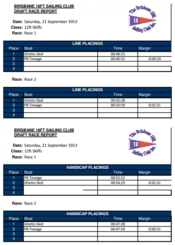 2013-09-21 results